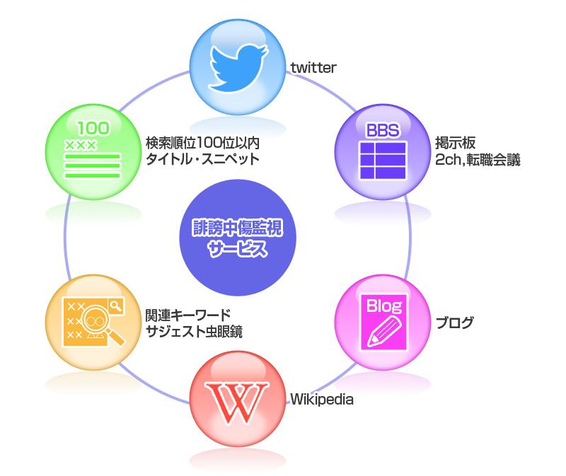 kashi_service